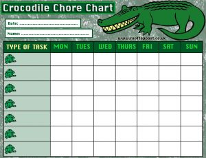 Children's chore chart with a crocodile theme